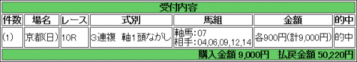 171022_kyoto10_sanrenpuku