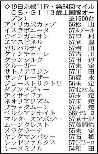 【競馬展望】第34回マイルチャンピオンシップ(GⅠ)