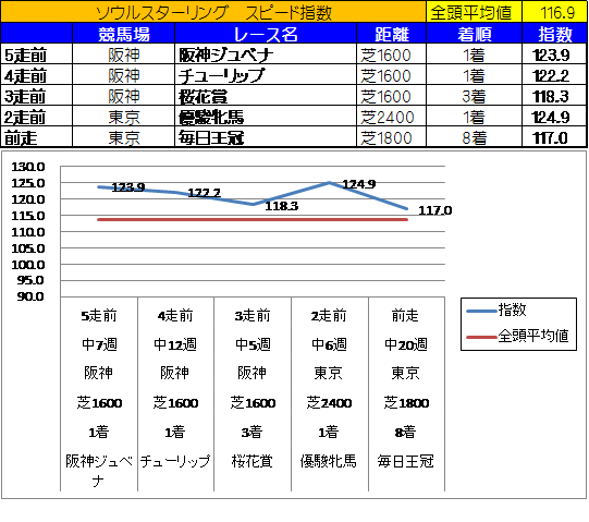 【JC】ソウルスターリング
