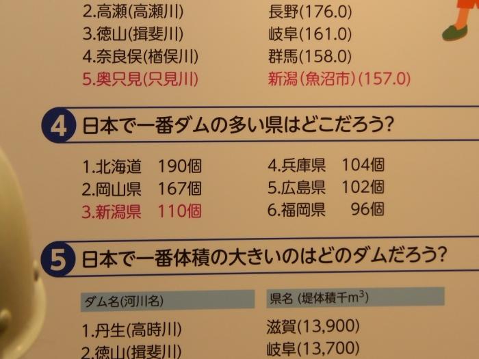DSCN3995大谷ダム