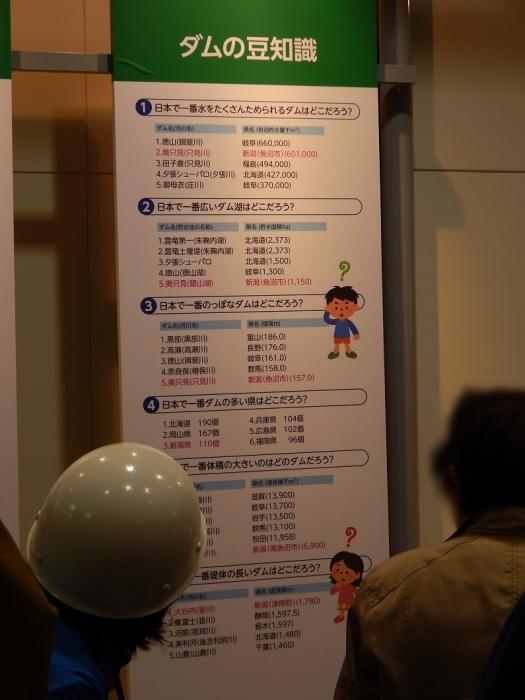 DSCN3993大谷ダム