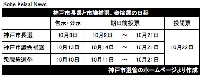 20170928選挙日程