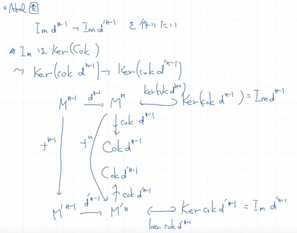 分解 (ホモロジー代数)