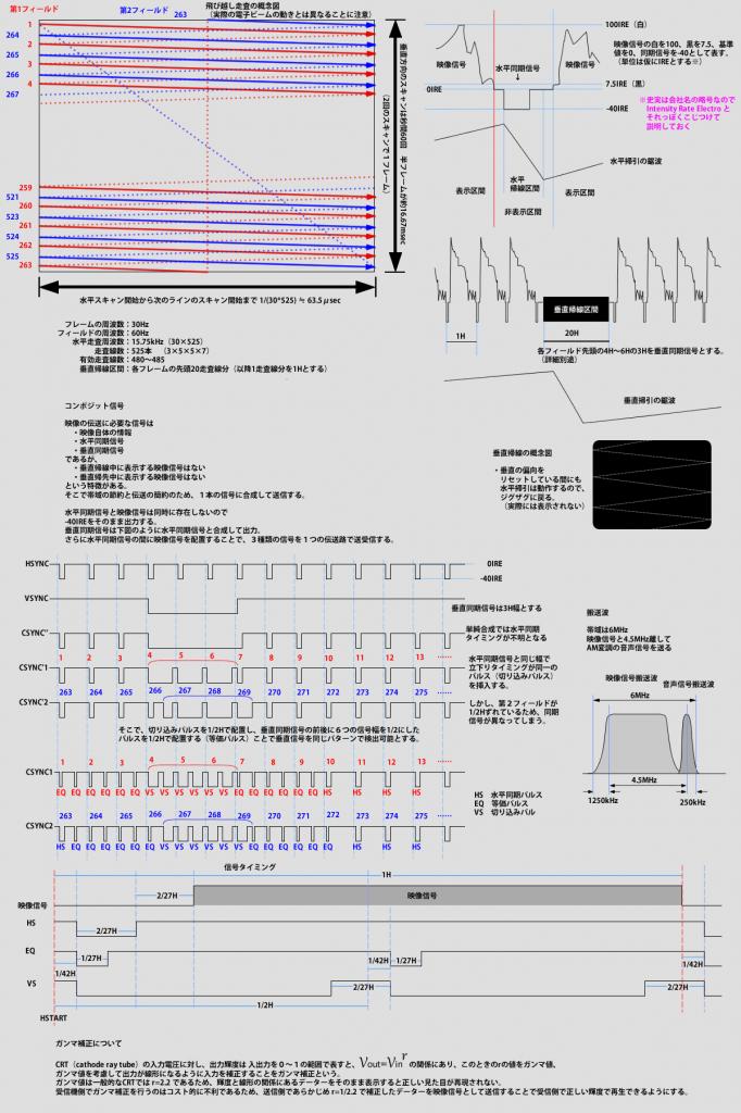 s_NTSC.png