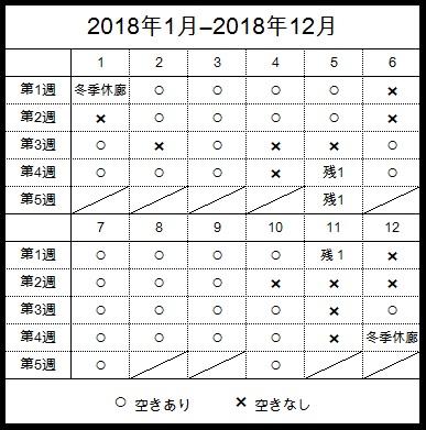 空き状況カレンダー171004