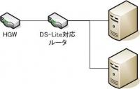 DS-Lite一般