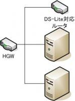 DS-Lite希望