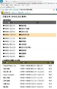 20171022小栗氏の業績1