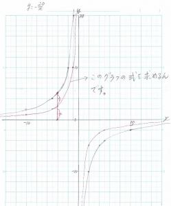 171123_数学グラフ