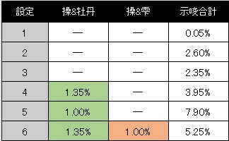 banchou3-ag-furiwake2.jpg