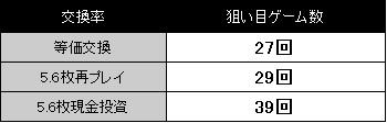 gouemon-reset-neraime0922.jpg