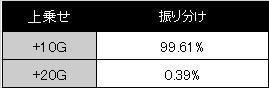 hokuto5-hokutostage-uwanose1.jpg