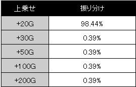 hokuto5-hokutostage-uwanose2.jpg