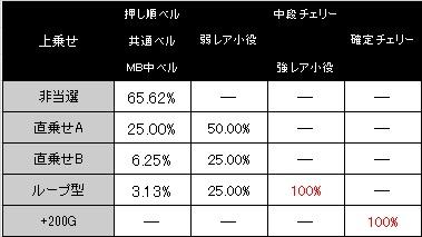 hokuto5-hokutostage-uwanose4.jpg