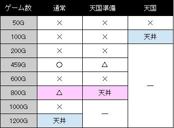 jigokushoujyo2-zone-kitaido.jpg