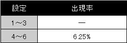 masamune2-ple-shutugenritu1.jpg