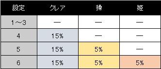 masamune2-ple-shutugenritu2.jpg
