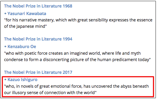 The Nobel Prize in Literature