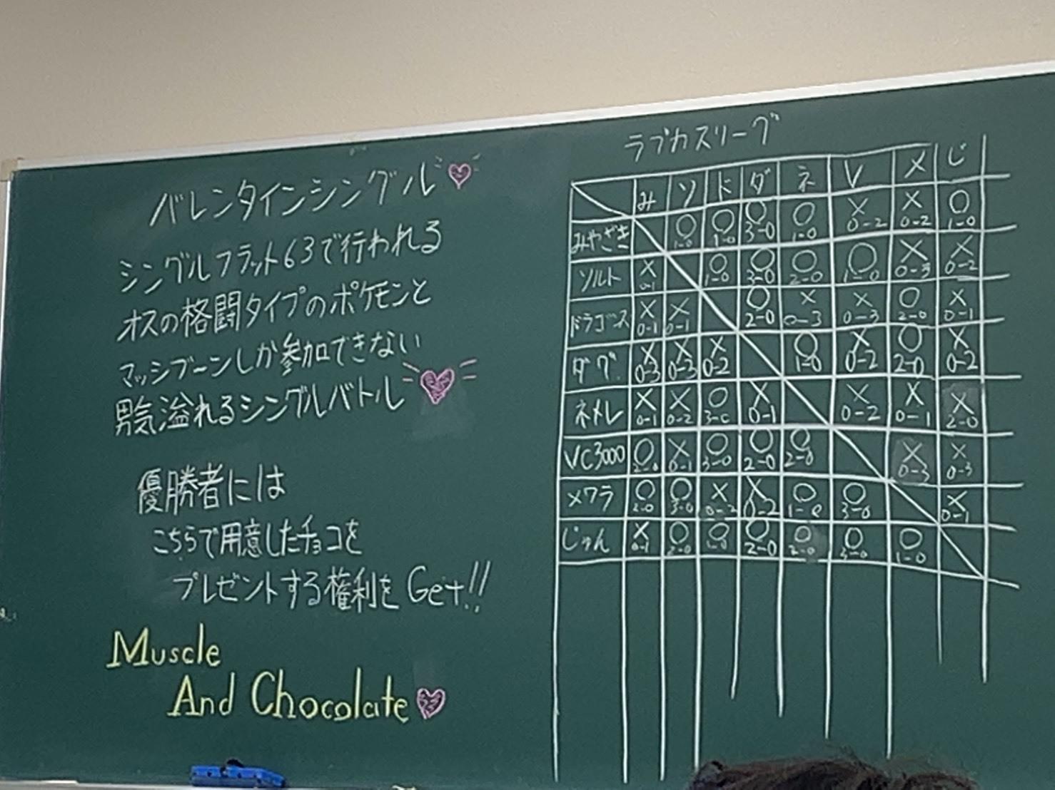 バレンタインシングル リーグ表