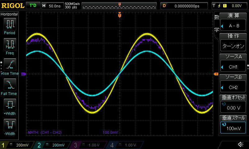 SGとオシロスコープによるインダクタの損失測定