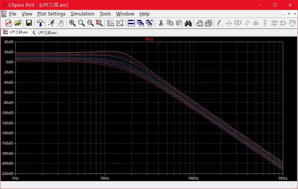 LTspice回路シュミレータによるLPFのシュミレーション(ドップラー動体検知用)