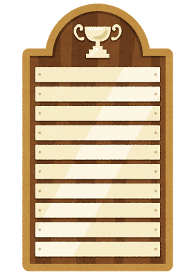 champion_board_2017092213091123e.png
