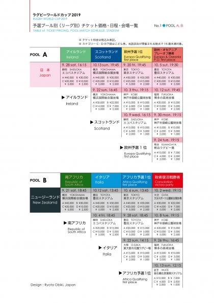 ラグビーW杯2019プール別チケット価格日程会場一覧表01