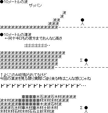 http://blog-imgs-112.fc2.com/o/k/a/okarutojishinyogen/newsplus_1495527300_3501.png