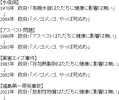 http://blog-imgs-112.fc2.com/o/k/a/okarutojishinyogen/newsplus_1511694489_33101.png
