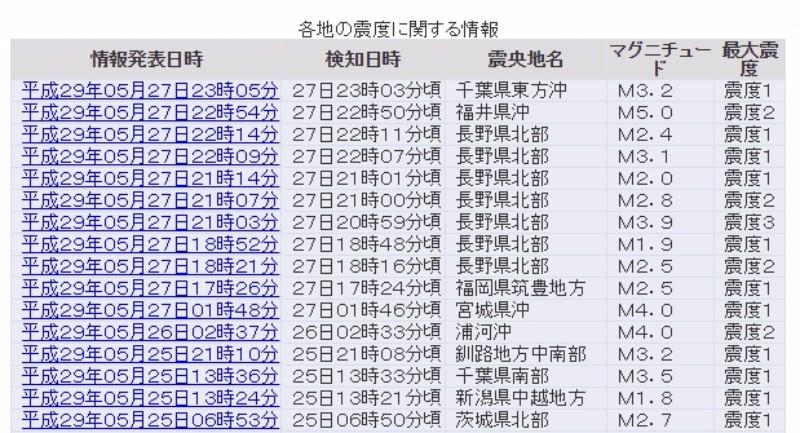 「長野県北部」震源で地震が群発…福井県沖でもM5.0の地震発生