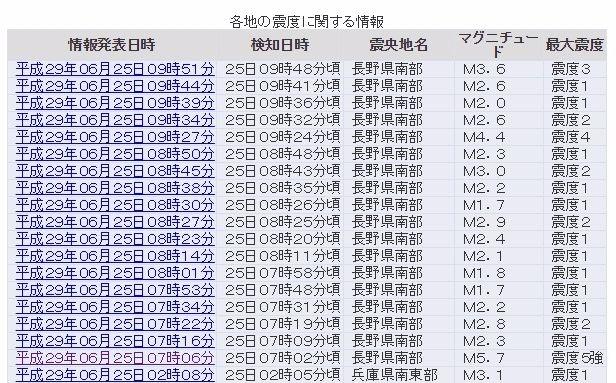 【群発】長野県南部で地震が相次ぐ…震度1~4の地震が15回以上も