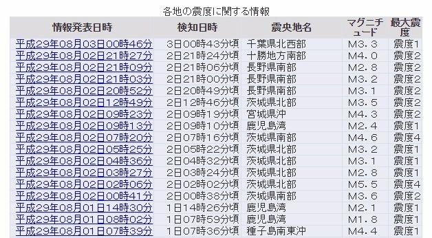 【群発】長野県南部で震度2の地震が3連続…長野で8月大地震が起きるっていう予言あったよな?