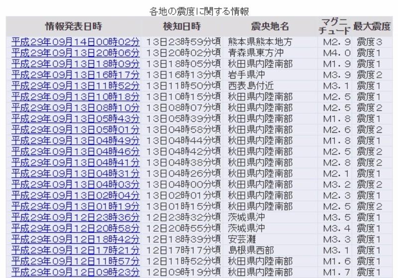 【前触れ】秋田県内陸南部で有感地震が「11回連続」で起きる…余震に注意