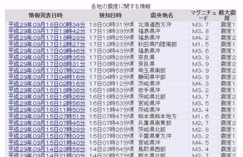 【地震】静岡、埼玉、奈良で震度2の地震が発生…各地で小規模な地震が起きてるよね?