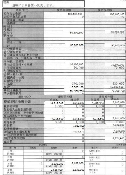 170925-市民税2