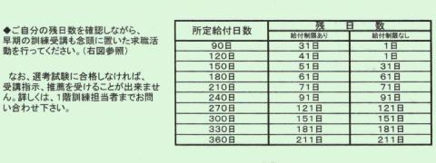 171117-2_訓練保険残日数
