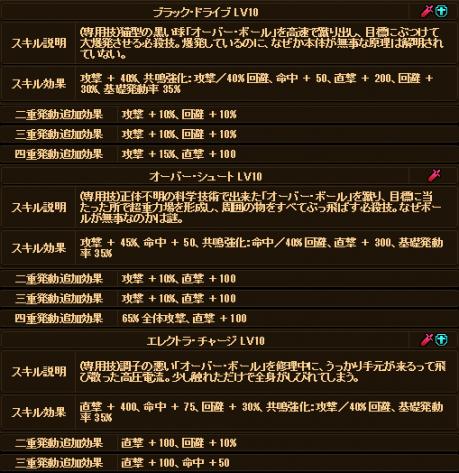 20170925-2 ☆10ミラちゃんのデータ♪②