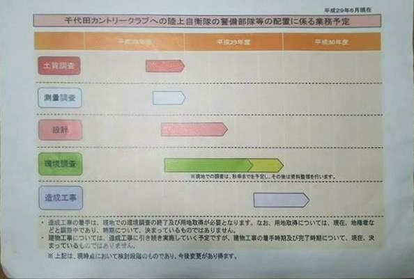 防衛局千代田カントリースケジュール_0000