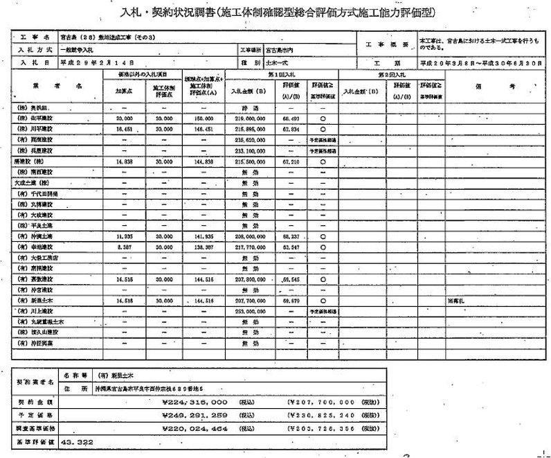 敷地造成工事03[1]
