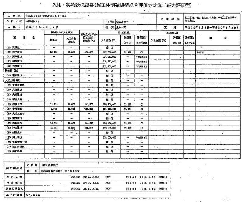 敷地造成工事04[1]