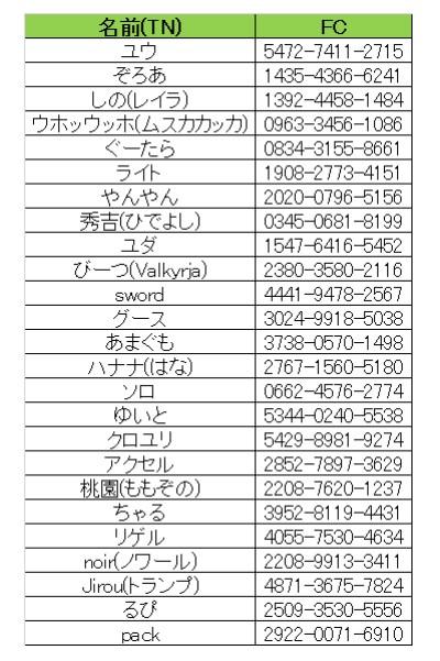 20170929 第3回最悪会参加者リスト(修正版)