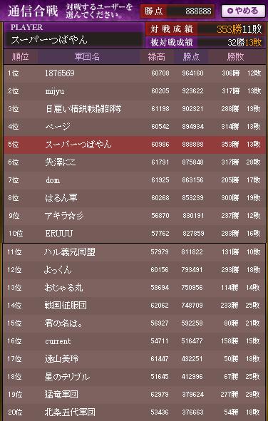 2017 9 通信リスト1・2p