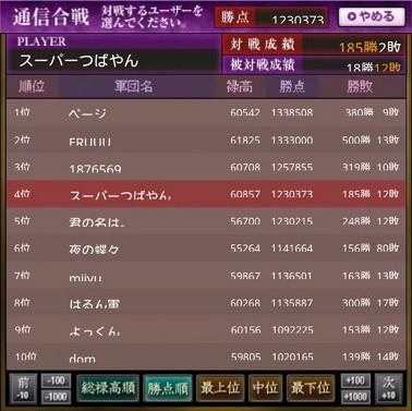 2017 10 通信リスト 1p