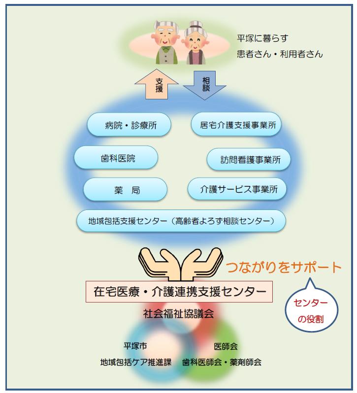 20171004平塚市リーフレット