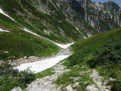 谷底に剣沢雪渓
