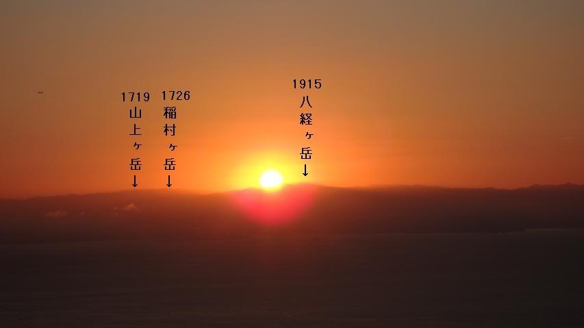 八経ヶ岳あたりから日の出