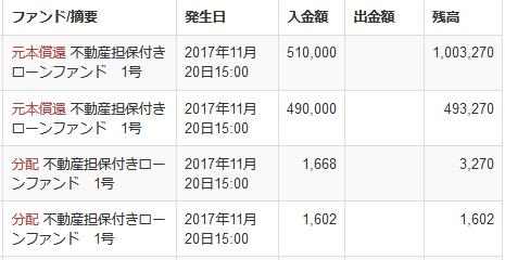 lendex_meisai_20171121.png