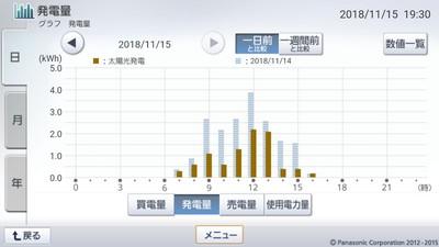 181115_グラフ