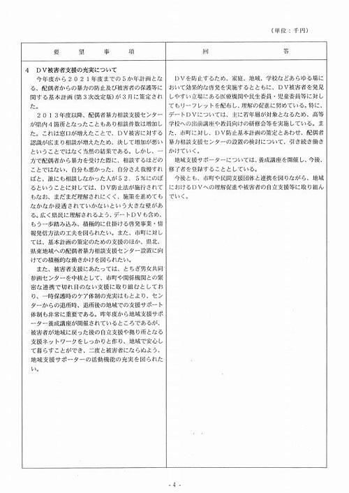 栃木県議会<民進党・無所属クラブ>年度中間期 政策推進・予算化要望 知事より回答が!⑦
