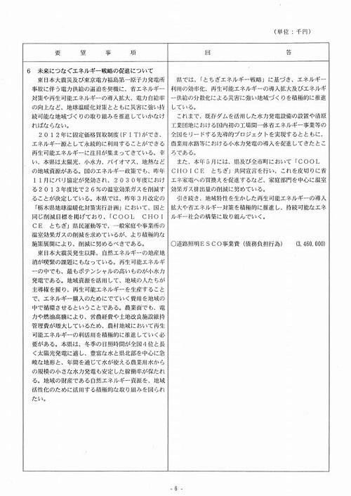栃木県議会<民進党・無所属クラブ>年度中間期 政策推進・予算化要望 知事より回答が!⑨